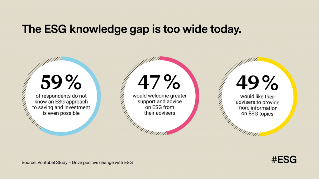 ESG knowledge gap is too wide today